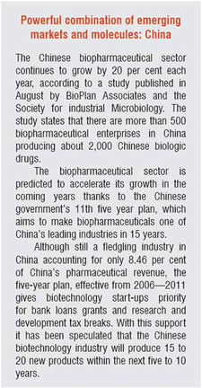 Powerful Combination of emerging markets and molecules:China