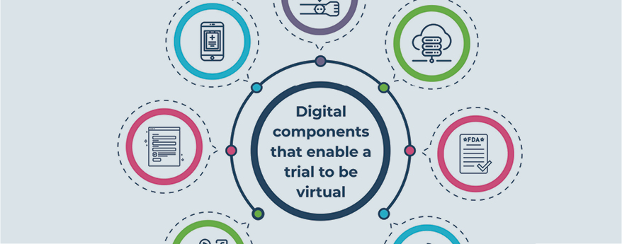Moving Ahead with Intelligent Virtual Clinical Trials